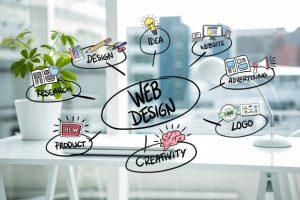 Best Web Design Company in Bhubaneswar
